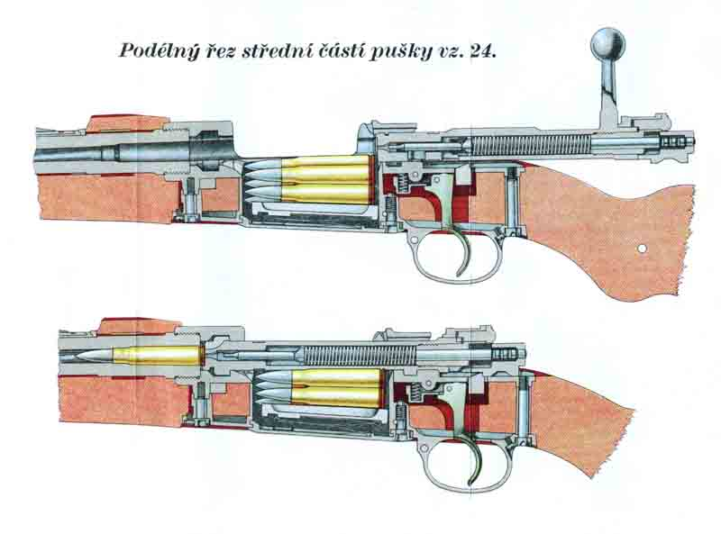 Podélný řez přední části pušky vz.24